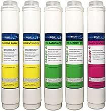 costco water filtration