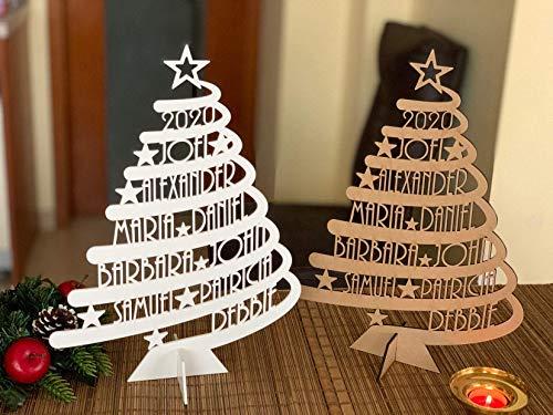 FranJohnsonHouse Christmas Tree Gift