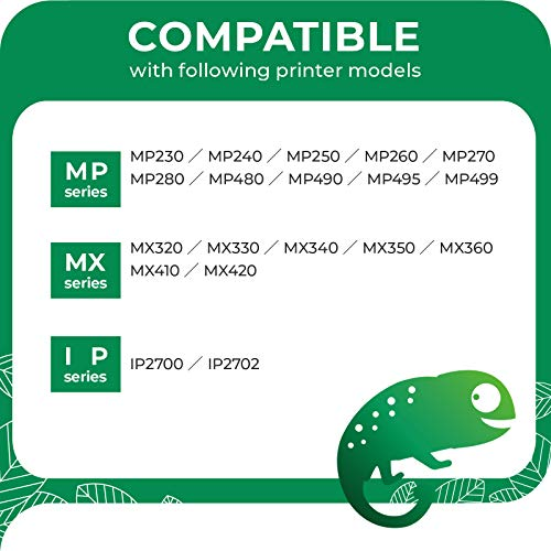 COLORETTO Cartucho de Tinta Remanufacturado para Canon pg-510XL CL-511XL, 510 511 512 513 XL(1 Negro,1 Tricolor) Compatible con Pixma mp250 mp230 mp280 ip2700 mp240 mp495 mx410 mx320 mp490 Impresoras