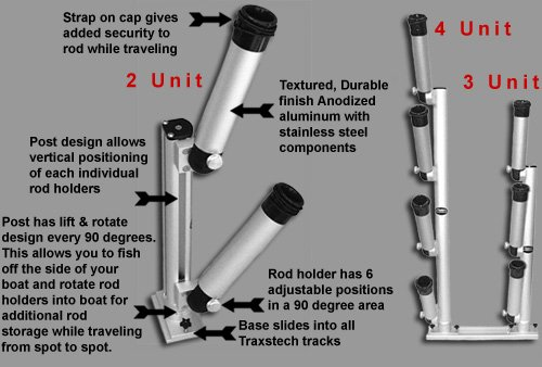 Traxstech VBT-3 Vertical Tree with Three Rod Holders