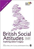 British Social Attitudes (British Social Attitudes Survey series)