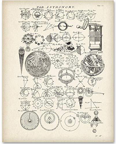 Astronomy Instruments Print