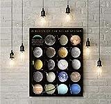 olwonow Póster Pintura Sistema Solar Albedo Planeta Mapa Lienzo Impresión de Arte de Pared Imagen sin marco50x70cm