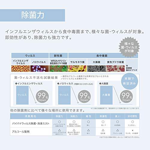 ノルコーポレーションバイバイウィルス 除菌・消臭ミスト トリガータイプ2 300ml 1個 ノルコーポレーション