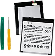 HTC DESIRE 610 Cell Phone Battery (Li-Pol 3.8V 2040 mAh ) - Replacement For HTC B0P9O100 Battery