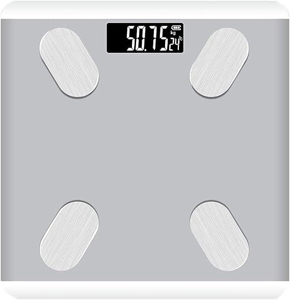 ZLYGY Escala de Grasa Corporal BMI Bluetooth, Aplicación para ...