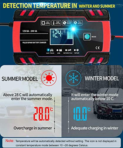 JXWL Car Battery Charger, Battery Charger & Maintainer, 12V/8A 24V/4A Compatible Automotive Smart Portable Battery…