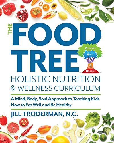 The Food Tree...