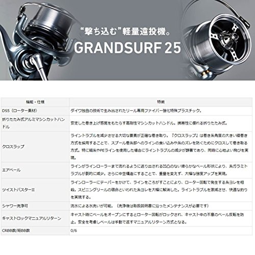 ダイワ『グランドサーフ2506PE』