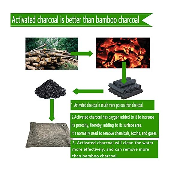 wyewye Activated Bamboo Charcoal Bags for Car Closet Shoe Home Basement 15Packs×100g 4 【GREAT VALUE PACK】Charcoal bags value pack provides 1.5kg of Activated charcoal. Each bag provides more absorbency than the standard 50g bags. Packed in a sealed linen bag with a ring on top for easy hanging on a hanger or hook. Sufficient size for cars, closets and other closed areas 【SUITABLE FOR FAMILIES】 Charcoal bags are made from environmentally friendly micro-porous activated bamboo charcoal, contains millions of tiny porous holes that can create a healthy atmosphere in your home. 【RECYCLABLE WITHOUT WASTE】These charcoal bags are reusable for 2 years! When this charcoal bag is saturated, in order to rejuvenate the bamboo charcoal bag, you need to place the charcoal bag outside in the sun once a month for at least two hours. You can reuse these charcoal bags without waste.