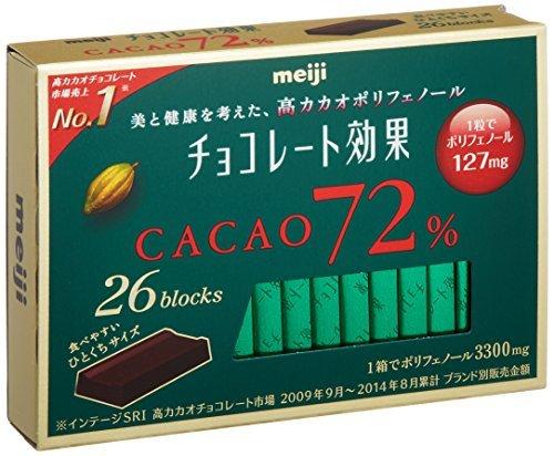 明治『チョコレート効果 カカオ72%』