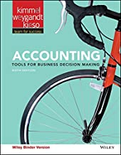 Best accounting tools for business decision makers 6th edition Reviews