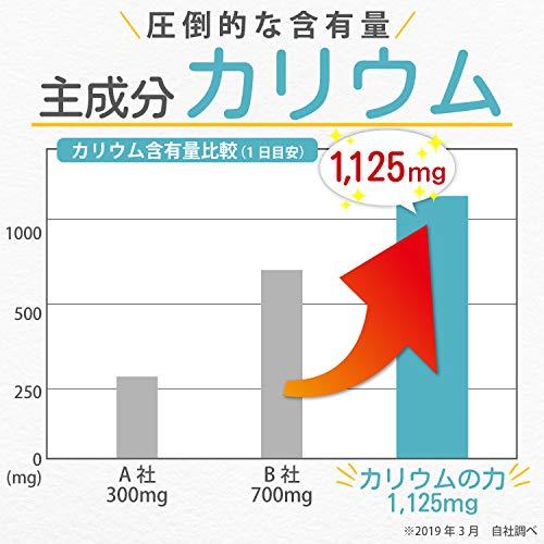 カリウムの力サプリカリウム1,125mg栄養機能食品(ビタミンB)270粒