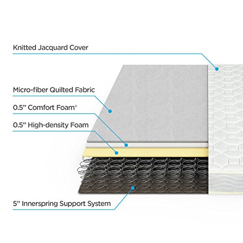 Zinus 6 Inch Foam and Spring Twin Mattress 2 Piece Set for Bunk Beds / Mattress-in-a-Box