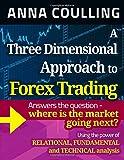 3 Dimensional FX