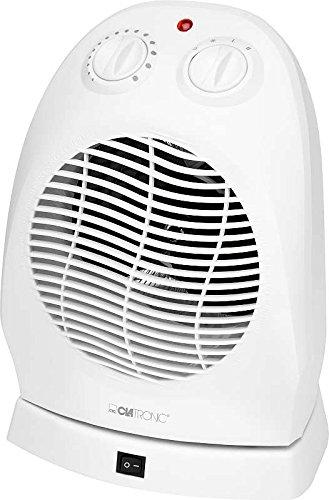 Heizlüfter 2000 Watt Kombigerät Heizgerät Ventilator Heizung Lüfter (Sicherer Stand Bewegungsgelenk Oszillieren 2 Heizstufen 1 Kaltsufe)