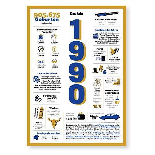 Tolle Geschenkidee: Jahreschronik 1990