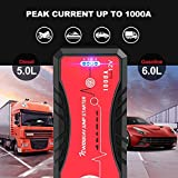 Zoom IMG-1 nwouiiay avviatore di emergenza batteria