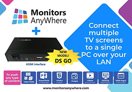 MAWi Zero by Monitors AnyWhere - Display Your Content on Multiple Monitors Using a Single PC! AV Over IP, HDMI Over LAN, Video Extender, Digital Signage, ThinGlobal DS GO