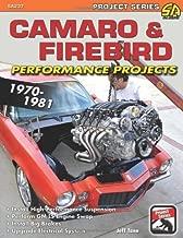 Camaro & Firebird Performance Projects: 1970-81 (NONE)