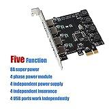 IDEAPRO Scheda di espansione PCIe a 4 Porte PCI-E a USB 3.0 PCI Express ad Alta velocità ...