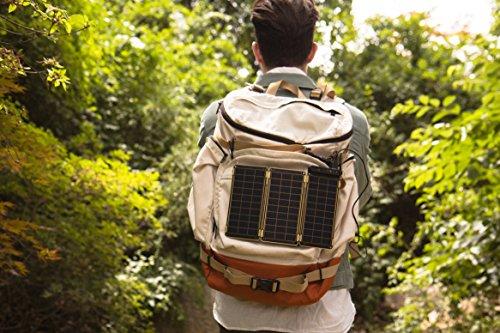 ソーラーペーパーYOLKSolarPaper5Wソーラー充電器