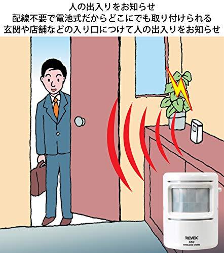 リーベックス『ピカフラッシュ受信チャイム送・受信機セット(XL3050)』