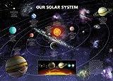1art1 Das Sonnensystem - Das Solar System, In Englisch