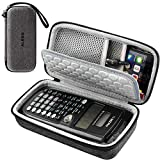 Case Compatible with Texas Instruments TI-36X Pro Engineering/Scientific Calculator (Dark Gray)