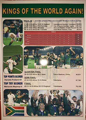 Sports Prints UK South Africa 2019 Rugby-Weltmeisterschaftssieger – Souvenirdruck