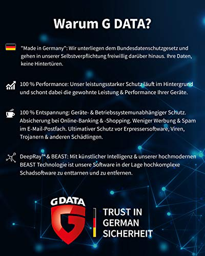 Pcs jahr data android g 2 internet 2 security 1 The best