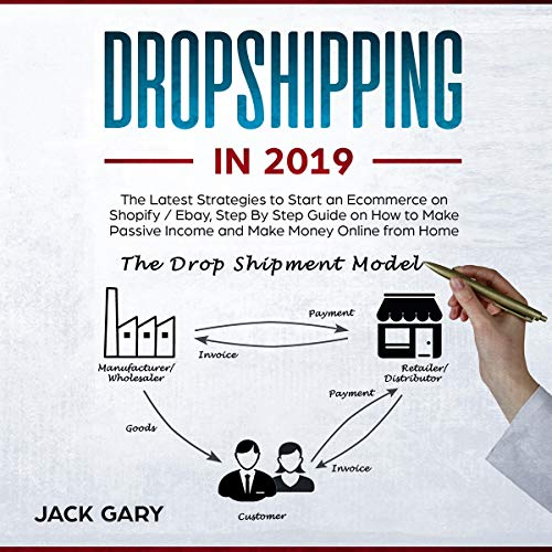 Dropshipping in 2019: The Latest Strategies to Start an Ecommerce on Shopify / Ebay, Step by Step Guide on How to Make Passive Income and Make Money Online from Home cover art