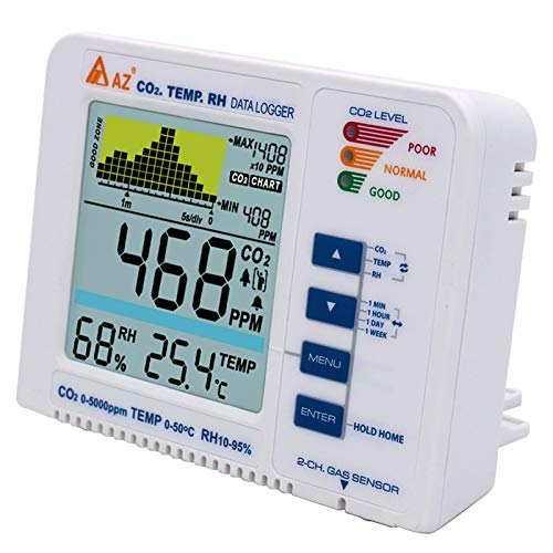 CO2-Messgerät KKmoon Kohlenmonoxid Detektor 0-5000PPM CO2/RH/Temp Meter 3-in-1 für Indoor/Outdoor CO2 Monitor mit Data Log Trend Graph Buzz Alarm