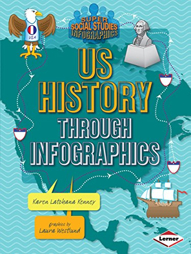 US History through Infographics (Super Social Studies Infographics)