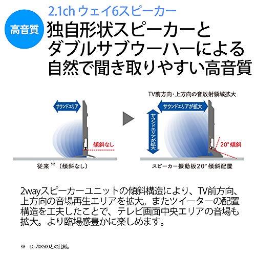 シャープ60V型液晶テレビAQUOS8T-C60AX18Kチューナー内蔵N-Blackパネル8K倍速液晶2018年モデル