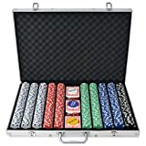1000 Poker Chip Sets Review and Comparison