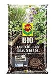 COMPO BIO Anzucht- und Kräutererde für Aussaaten, Kräuter, Stecklinge und Jungpflanzen, Torffrei, 10 Liter, Braun