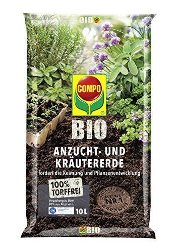 COMPO GmbH -  COMPO BIO Anzucht-