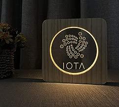 Bombilla LED en madera, de Iota Logo Design–El regalo perfecto para Krypto Fans