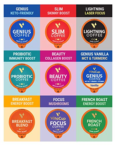 VitaCup Coffee Variety Sampler Pack 40ct. Vitamin infused Recyclable Single Serve Pods Compatible with K-Cup Brewers Including Keurig 2.0