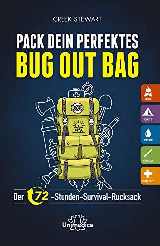 Pack dein perfektes Bug out Bag: Der 72-Stunden-Survival-Rucksack