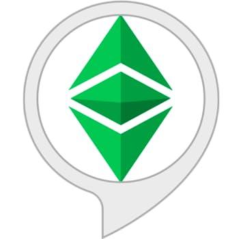 Ethereum Classic Price