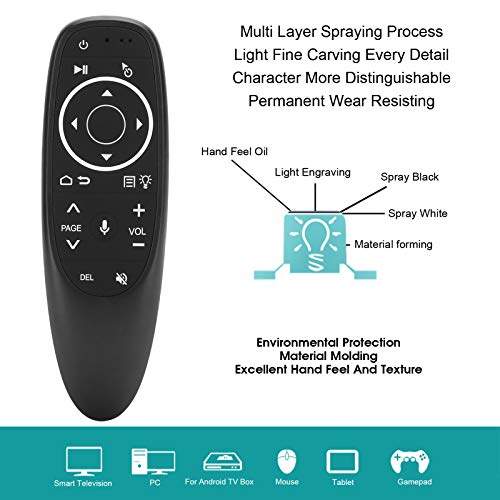 Sutinna Air Remote Mouse, Smart Voice Fernbedienung 2.4G Wireless Mouse Gyroskop IR Learning für G10S Pro, Laptop, Smart Television, Android TV