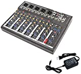 Sound Mixers Review and Comparison