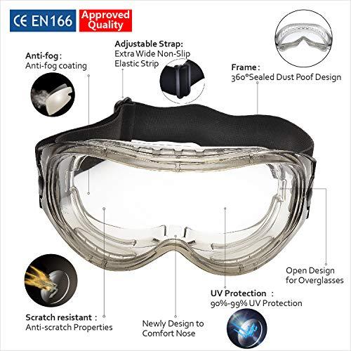 SAFEYEAR Schutzbrille Arbeitsbrille für Brillenträger - SG007 mit Seitenschutz und Rutschfesten Bügeln UV-Schutz mit Lüftung Gartenarbeit (Transparent) - 7