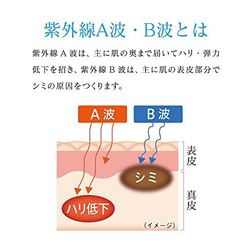 ソフィーナボーテ高保湿UV乳液SPF30PA++++しっとり30g