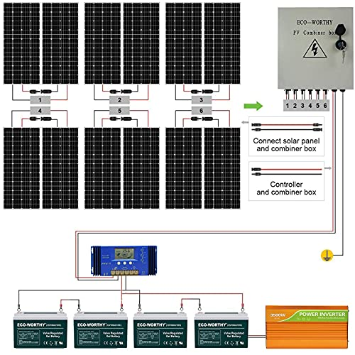 ECO-WORTHY 2300W Off Grid Solar Panel Kit 24V Complete Solar System with 12pcs 195W Solar Panel and 3500W Inverter and 6 String Combiner Box and 60A Controller and 4pcs 100AH Battery
