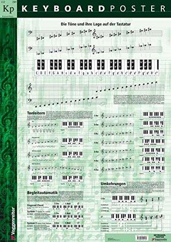 Keyboard Poster (Din a 1). Keyboard: Die wichtigsten Keyboard-Basics: Töne auf der Tastatur, Tonleitern, Umkehrungen, Begleitautomatik