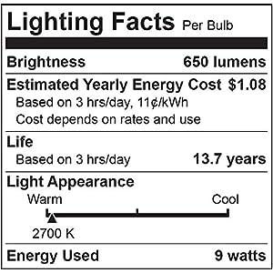 TCP L8BR30D1527K2 LED 65 Watt Equivalent Dimmable Light Bulbs, BR30 Shape, Floodlights, 2 Pack, Soft White (2700K), 2 Count