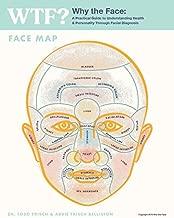 facial diagnosis chart